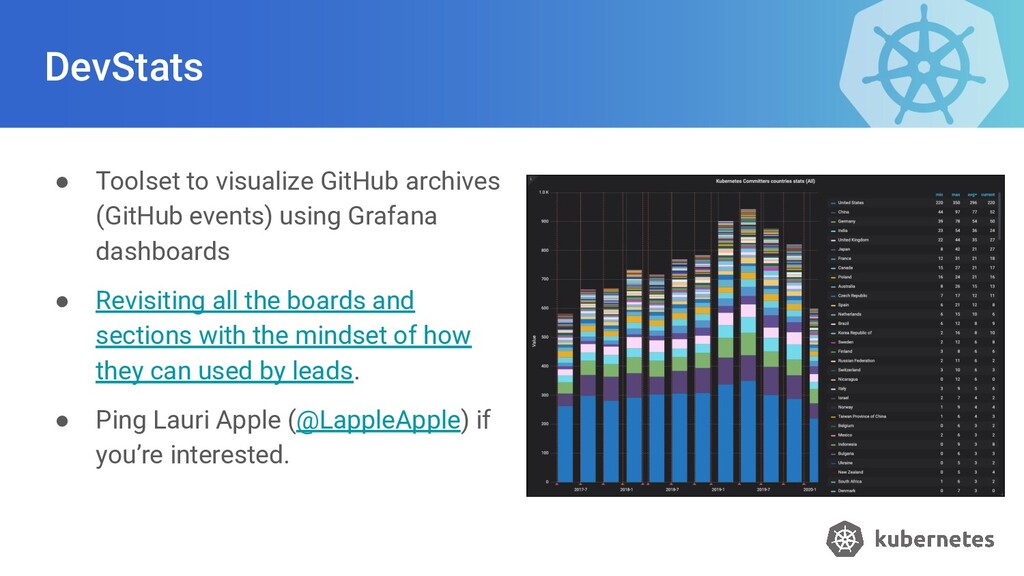 DevStats ● Toolset to visualize GitHub archives...