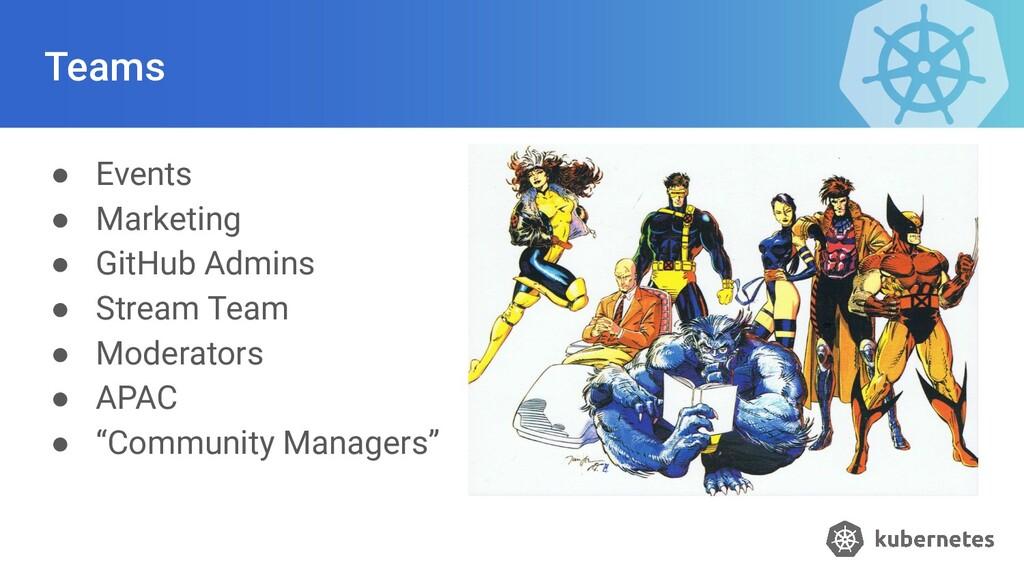 Teams ● Events ● Marketing ● GitHub Admins ● St...