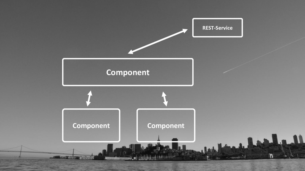 Component Component Component REST-Service
