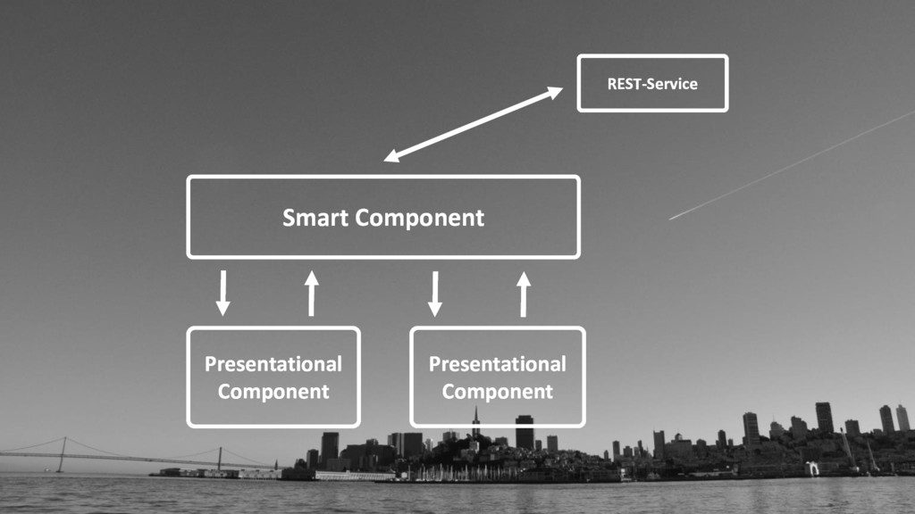 Presentational Component Smart Component Presen...