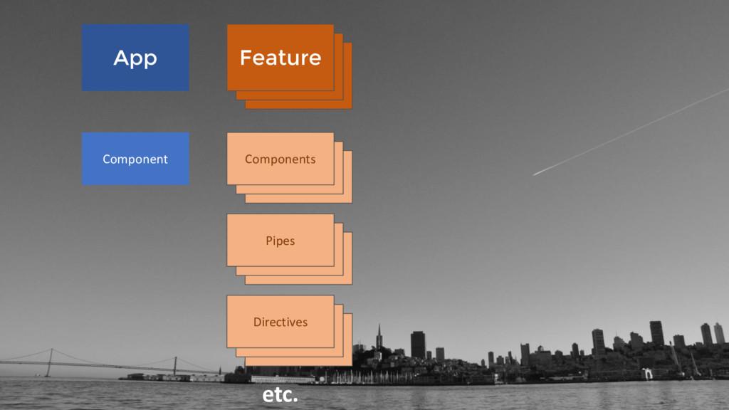 Component Component Component Component Compone...