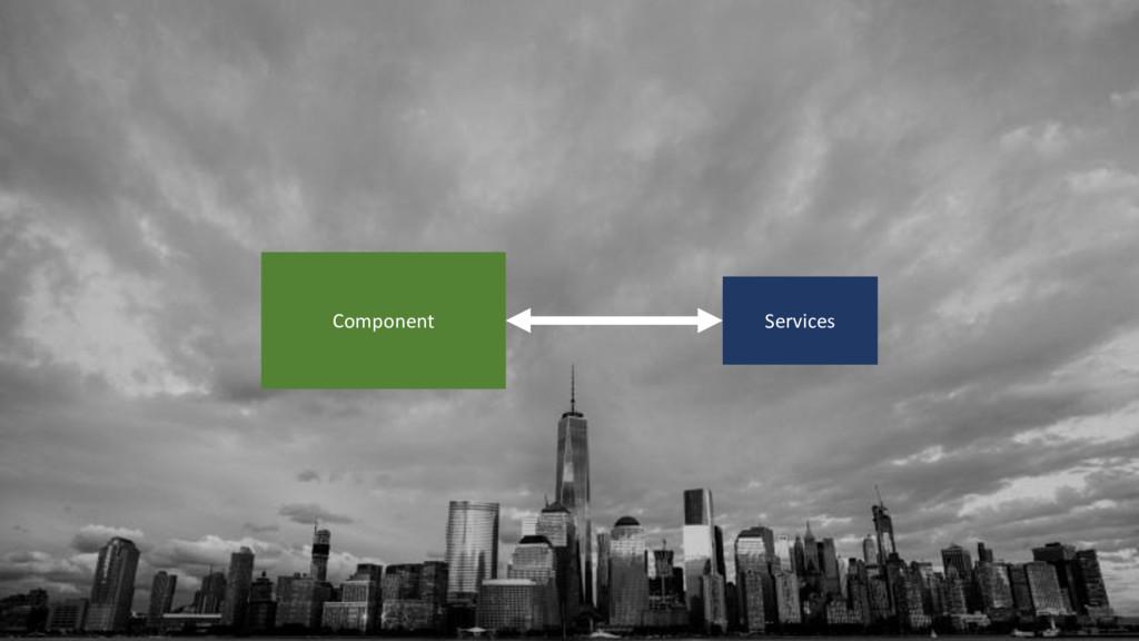 Component Services