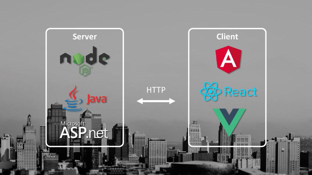 Server Client HTTP