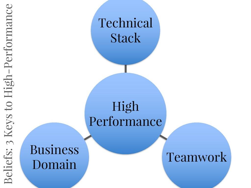 Performance High Performance Technical Stack Bu...