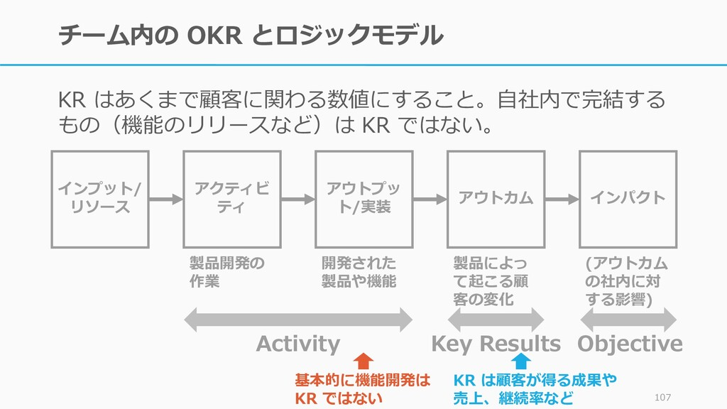 チーム内の OKR とロジックモデル KR はあくまで顧客に関わる数値にすること。自社内で完結...