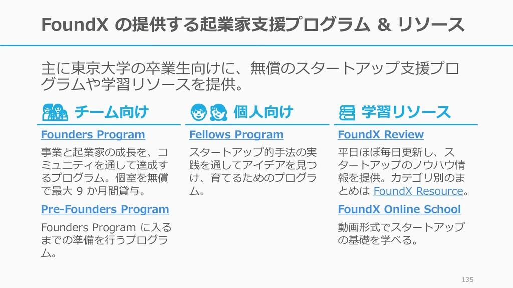 FoundX の提供する起業家支援プログラム & リソース 主に東京大学の卒業生向けに、無償の...