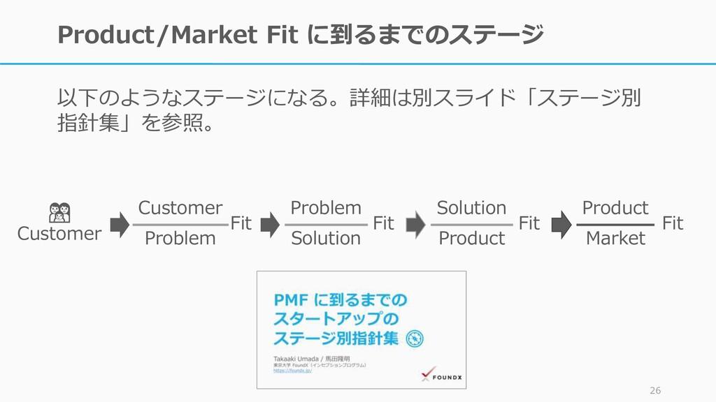Product/Market Fit に到るまでのステージ 以下のようなステージになる。詳細は...