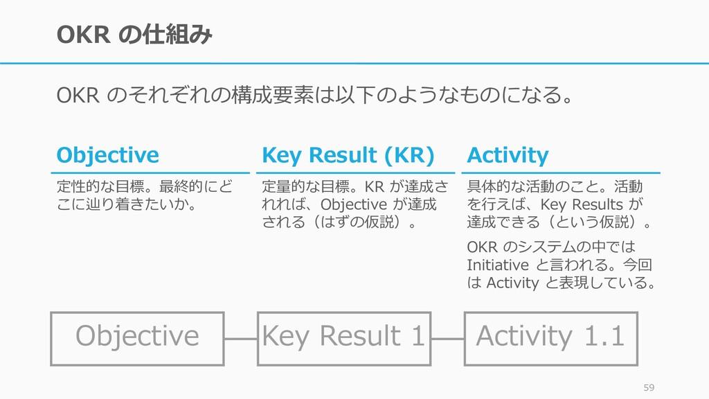 OKR の仕組み OKR のそれぞれの構成要素は以下のようなものになる。 59 Objecti...