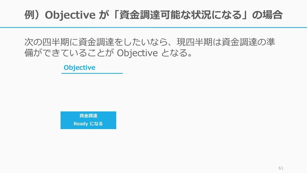 例)Objective が「資金調達可能な状況になる」の場合 次の四半期に資金調達をしたいなら...