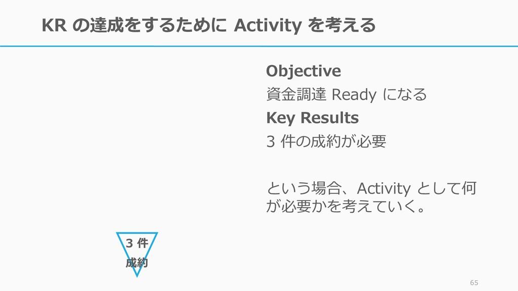 KR の達成をするために Activity を考える Objective 資金調達 Ready...