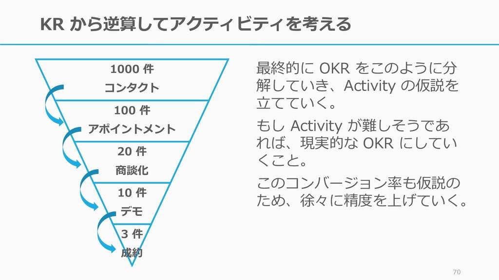 KR から逆算してアクティビティを考える 最終的に OKR をこのように分 解していき、Act...