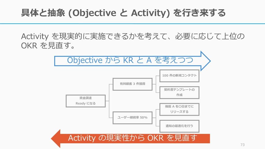 具体と抽象 (Objective と Activity) を行き来する Activity を現...