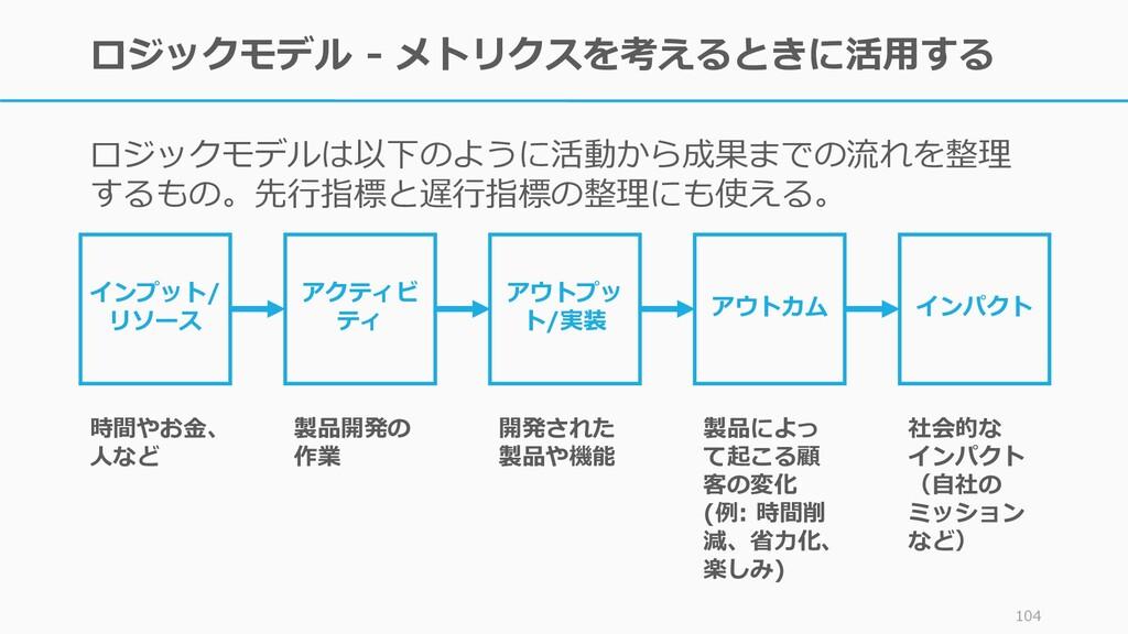 ロジックモデル - メトリクスを考えるときに活用する ロジックモデルは以下のように活動から成果...