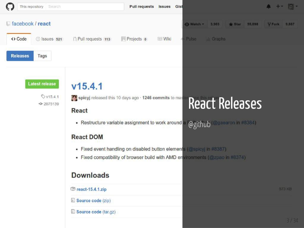 3 / 34 React Releases @github