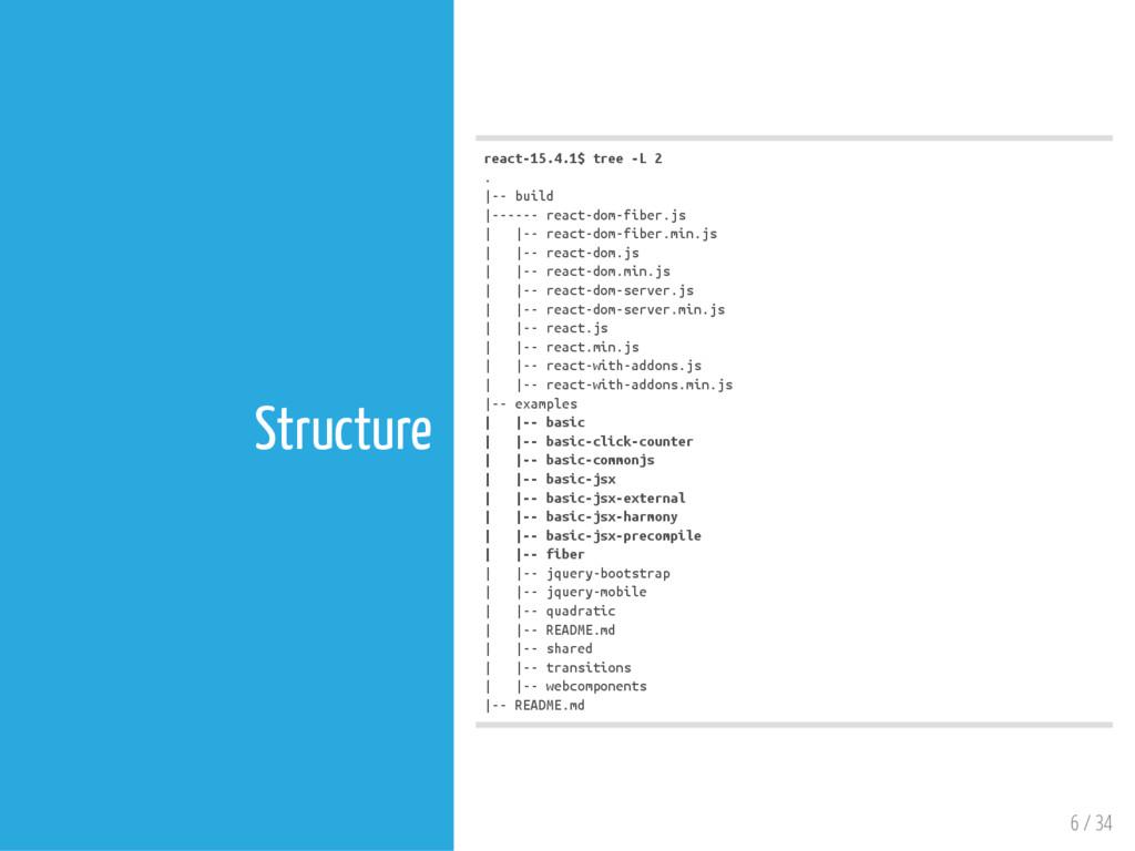 6 / 34 Structure r e a c t - 1 5 . 4 . 1 $ t r ...