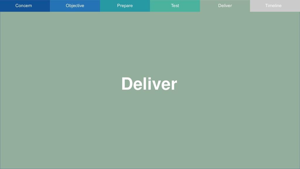 Concern Objective Deliver Prepare Test Deliver ...