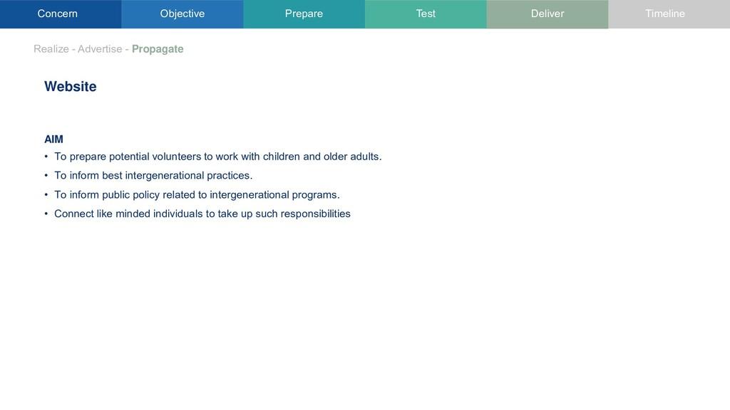 Concern Objective Prepare Test Deliver Timeline...