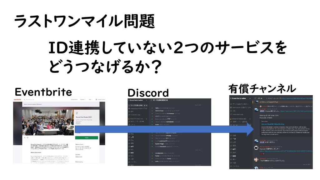 Eventbrite ラストワンマイル問題 Discord 有償チャンネル ID連携していない...