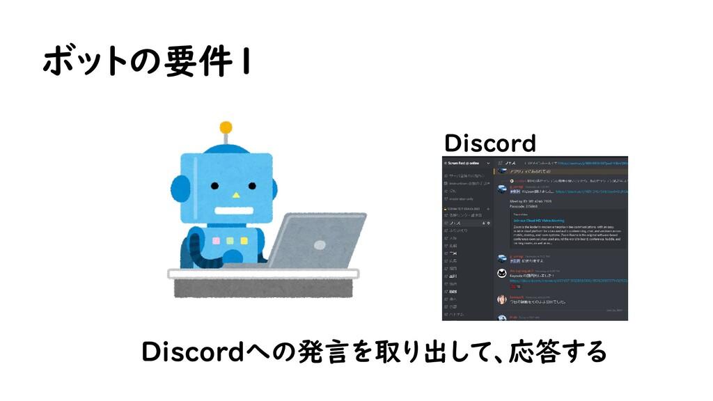 ボットの要件1 Discord Discordへの発言を取り出して、応答する