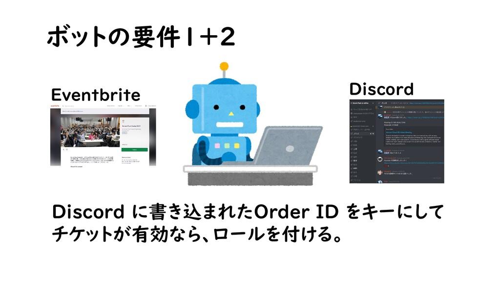 ボットの要件1+2 Eventbrite Discord に書き込まれたOrder ID をキ...