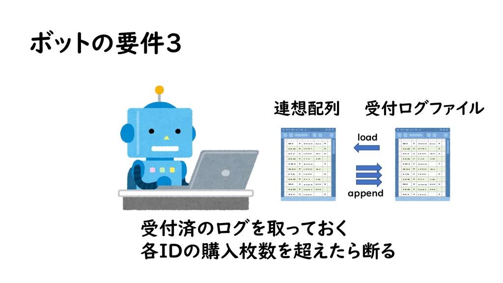 ボットの要件3 受付ログファイル 受付済のログを取っておく 各IDの購入枚数を超えたら断る 連...