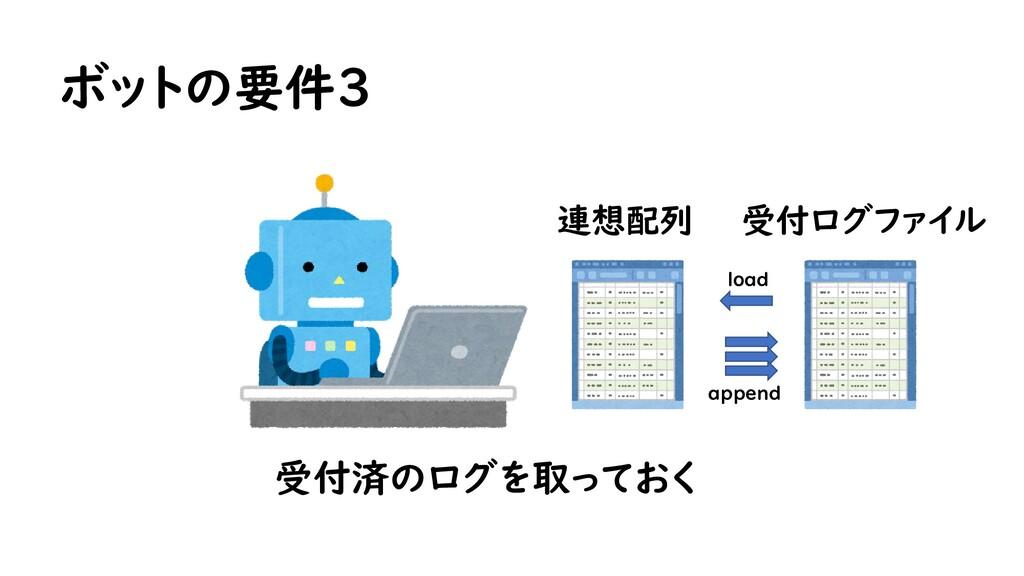ボットの要件3 受付ログファイル 受付済のログを取っておく 連想配列 load append