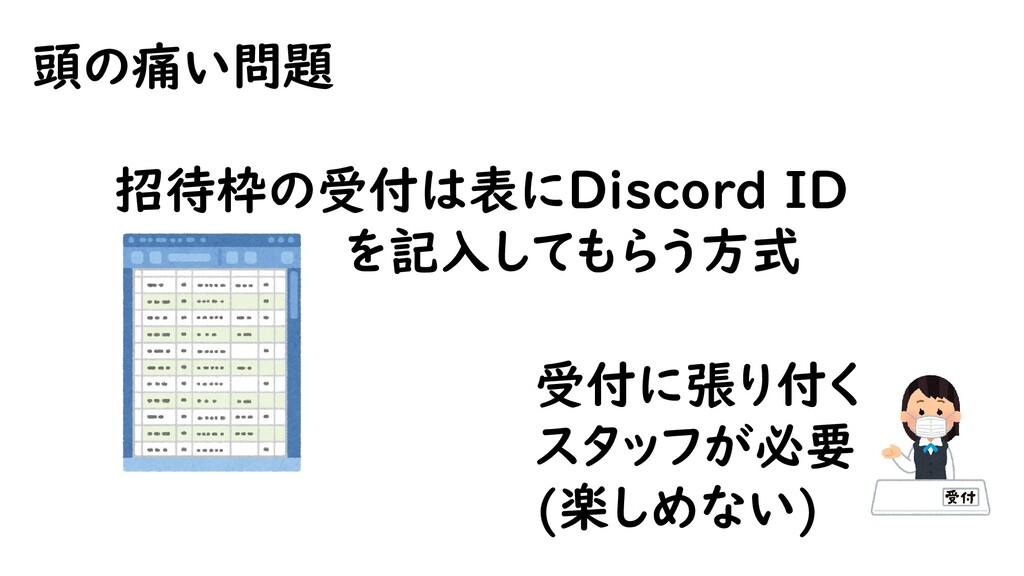 招待枠の受付は表にDiscord ID を記入してもらう方式 頭の痛い問題 受付に張り付く ス...