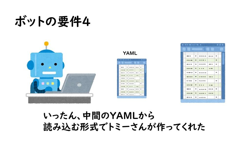 ボットの要件4 いったん、中間のYAMLから 読み込む形式でトミーさんが作ってくれた YAML