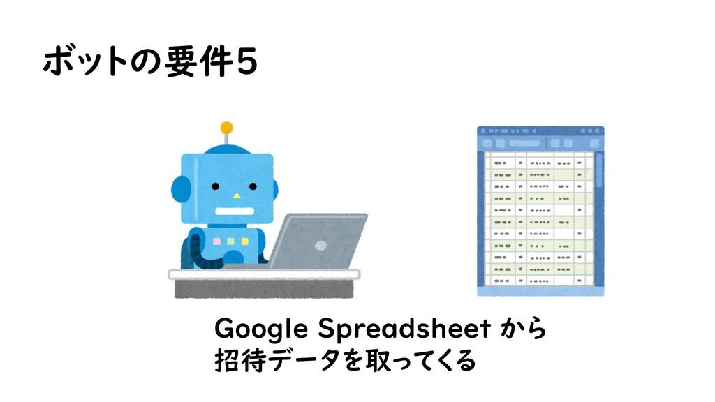 ボットの要件5 Google Spreadsheet から 招待データを取ってくる
