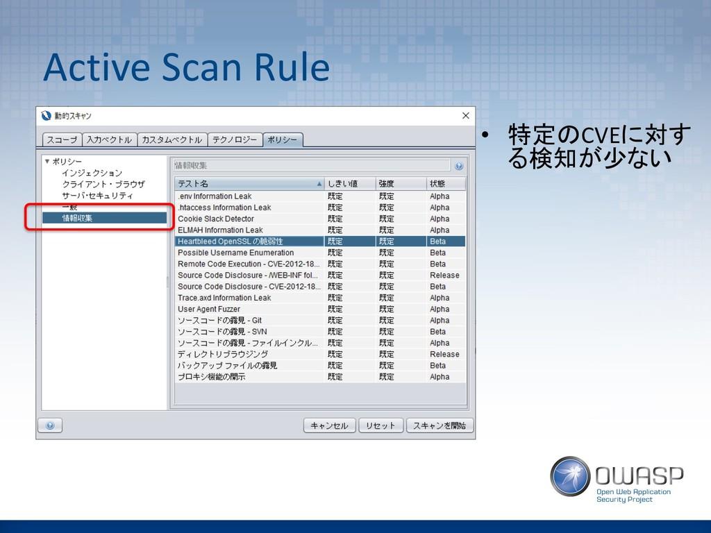 Active Scan Rule • CVE