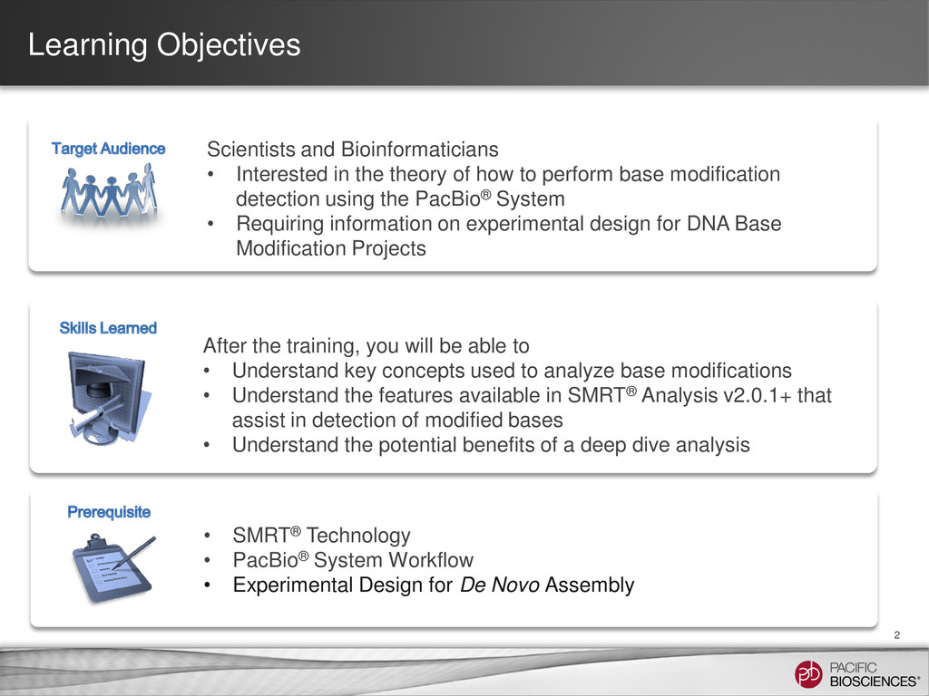 Learning Objectives 2 Scientists and Bioinforma...