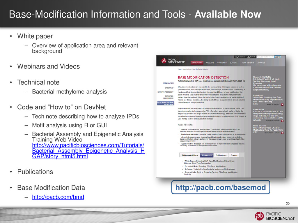 Base-Modification Information and Tools - Avail...