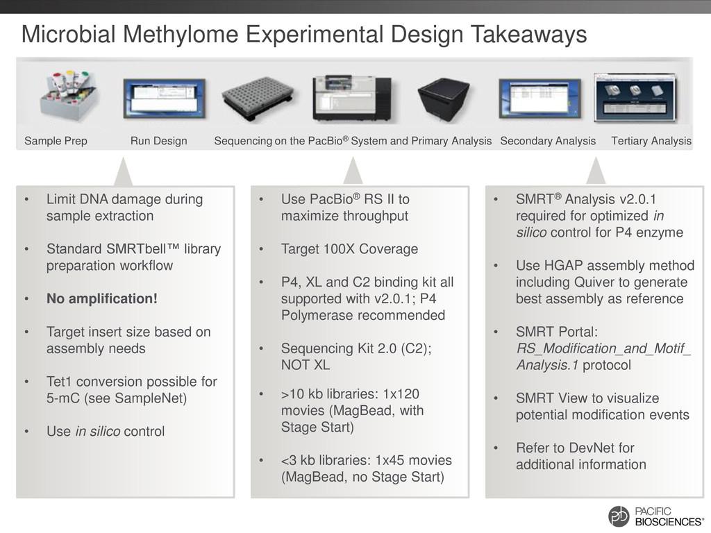 Microbial Methylome Experimental Design Takeawa...