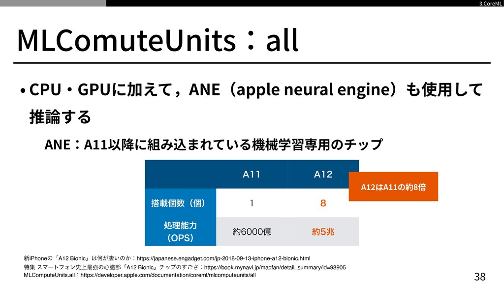 MLComuteUnits:all • CPU‧GPUに加えて,ANE(apple neura...