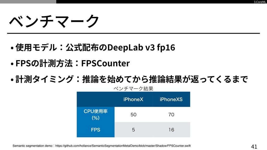 ベンチマーク • 使⽤モデル:公式配布のDeepLab v 3 fp 16  • FPSの計測...