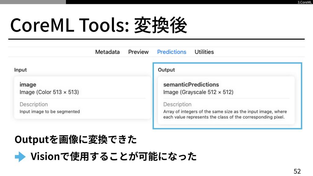CoreML Tools: 変換後 Outputを画像に変換できた   Visionで使⽤する...