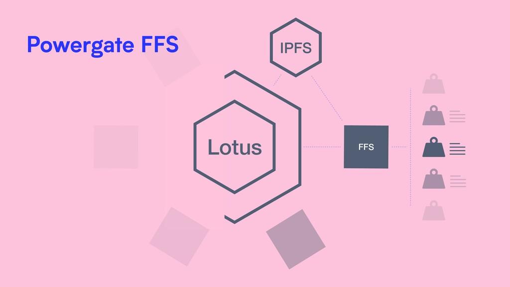 Lotus FFS IPFS Powergate FFS