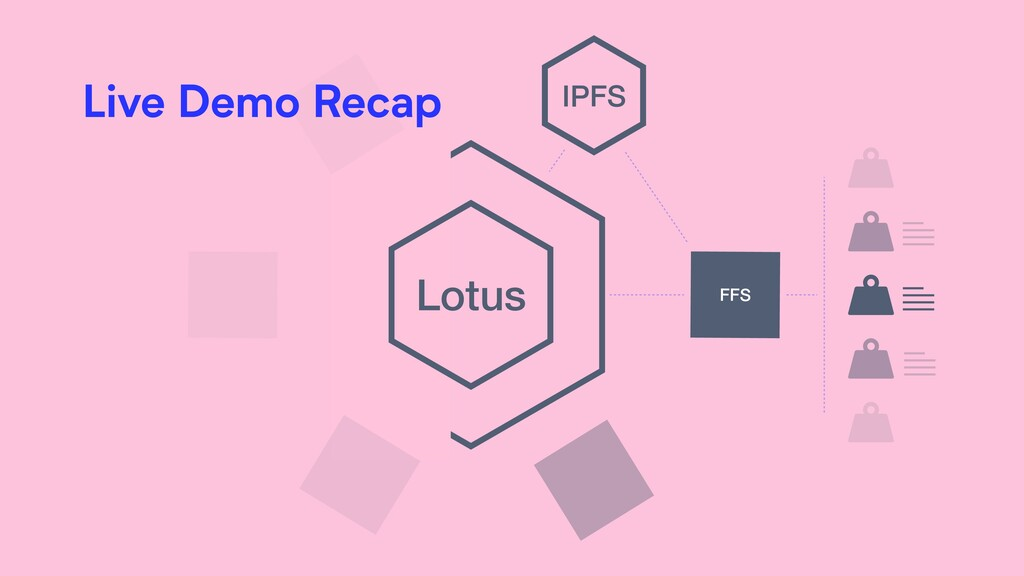 Lotus FFS IPFS Live Demo Recap