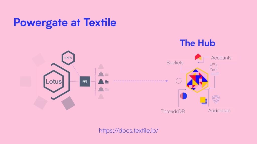 Lotus FFS IPFS The Hub https://docs.textile.io/...