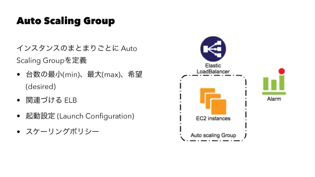 Auto Scaling Group Πϯελϯεͷ·ͱ·Γ͝ͱʹ Auto Scaling ...