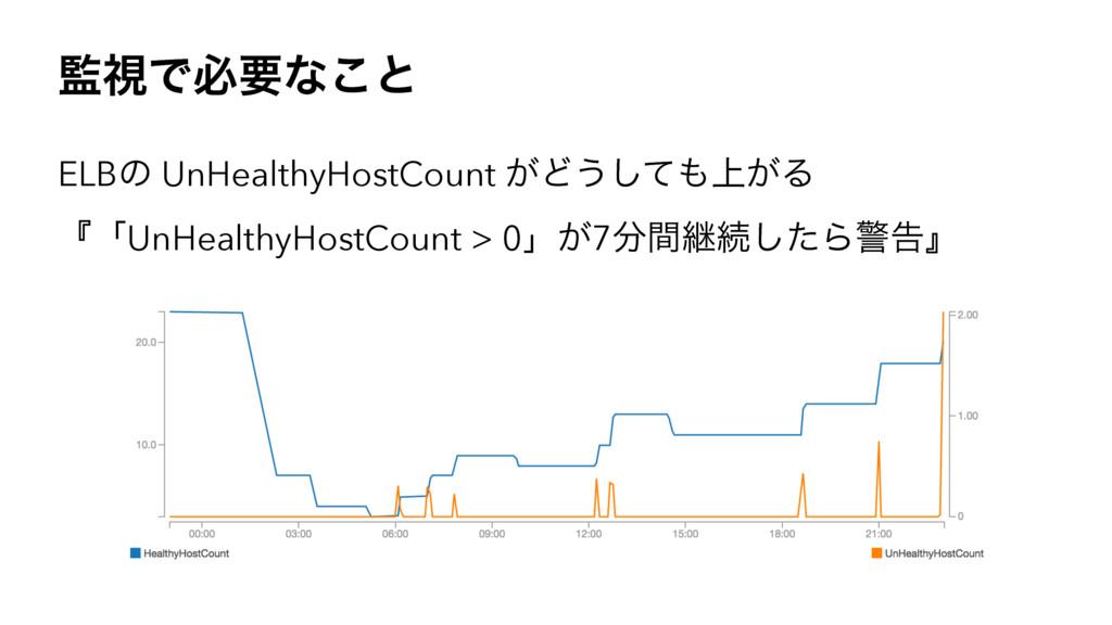 ࢹͰඞཁͳ͜ͱ ELBͷ UnHealthyHostCount ͕Ͳ͏্͕ͯ͠Δ ʰʮUn...