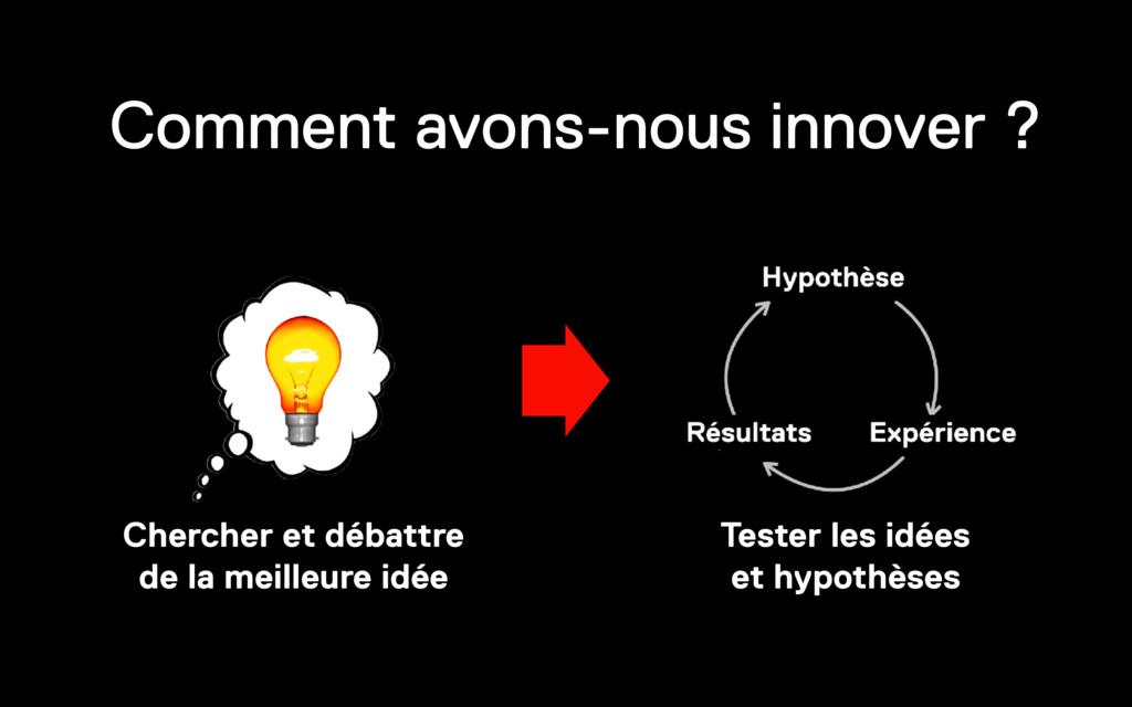 Tester les idées et hypothèses Chercher et déb...