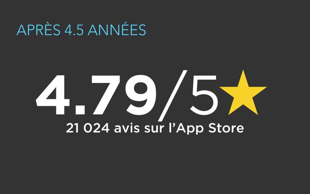 APRÈS 4.5 ANNÉES 21 024 avis sur l'App Store 4....