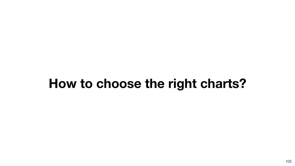 102 How to choose the right charts?