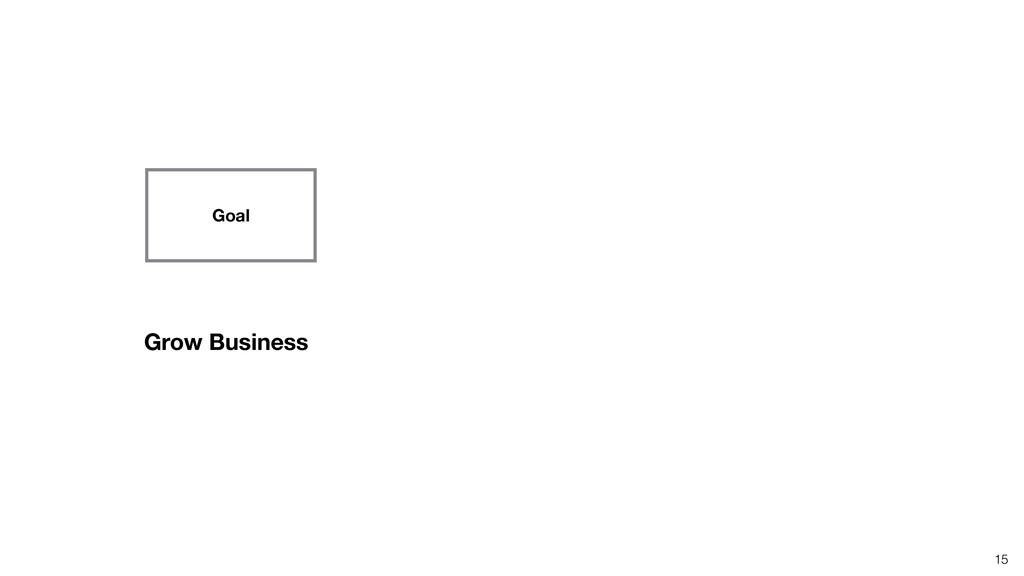 15 Goal Grow Business