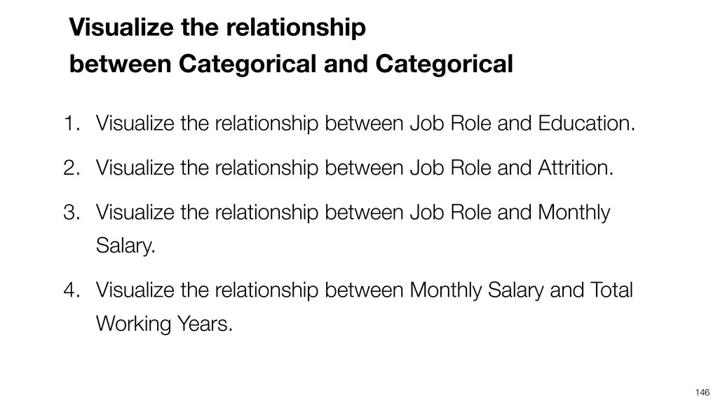 146 1. Visualize the relationship between Job R...