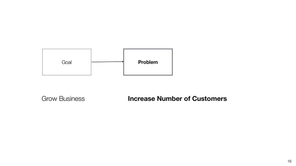 16 Goal Grow Business Increase Number of Custom...