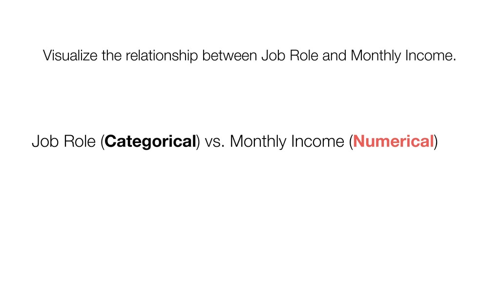 Visualize the relationship between Job Role and...