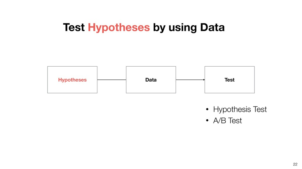 22 Test Hypotheses by using Data • Hypothesis T...