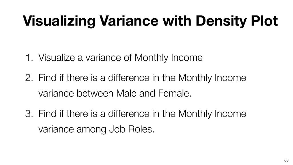Visualizing Variance with Density Plot 63 1. Vi...